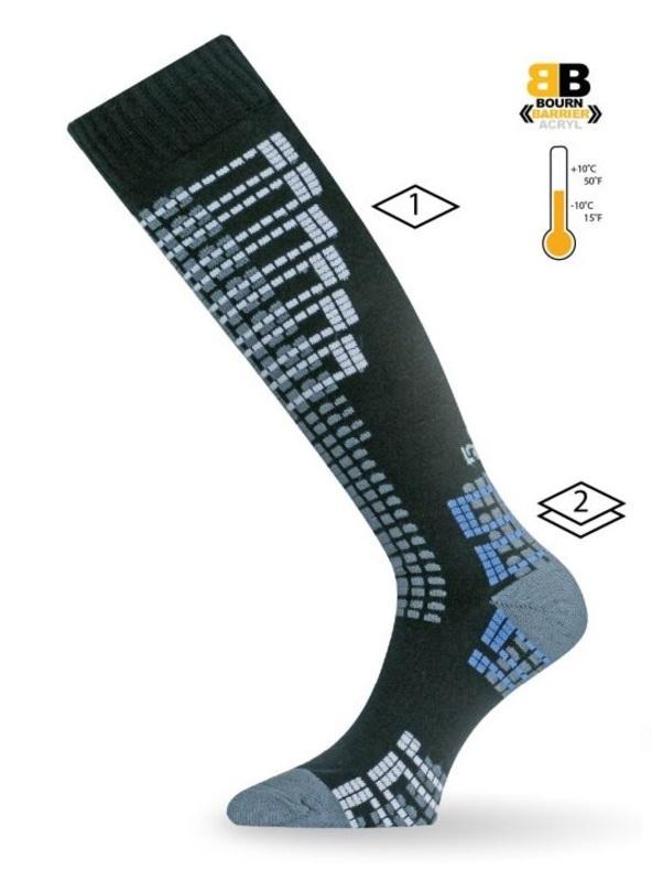 Ponožky Lasting SUB-905