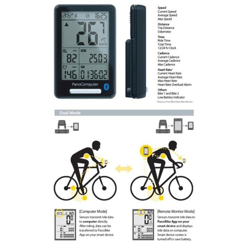 TOPEAK PanoComputer Bluetooth + Cadence sensor TPB-CSC01B